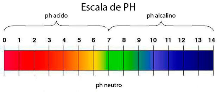 agua-alcalina-ph